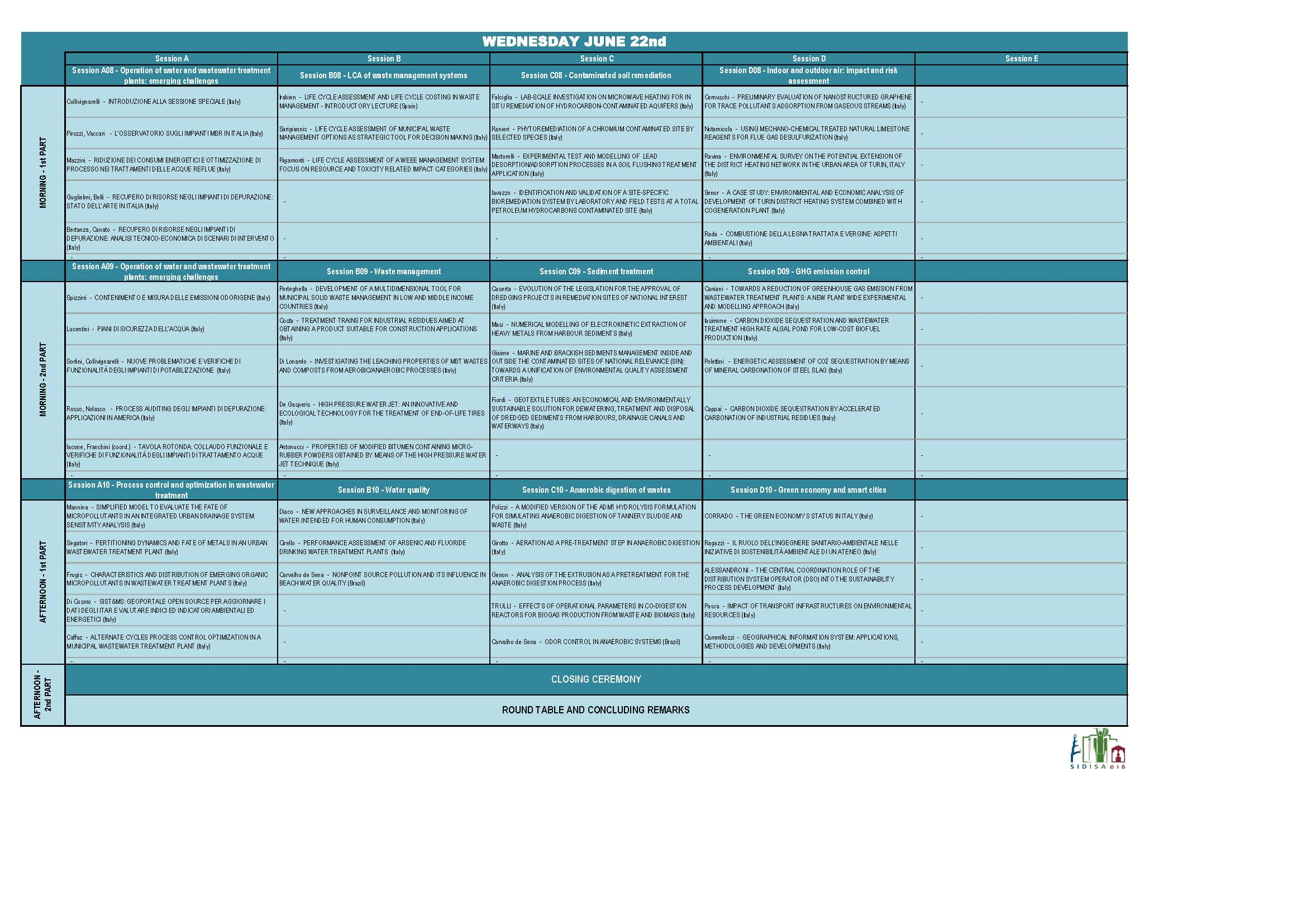 SIDISA16 tentative program 08-06-16_Page_3
